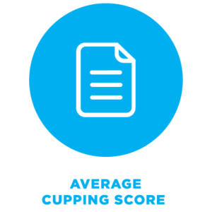 cupping_score